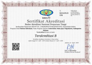 sertifikat akreditasi prosi SI